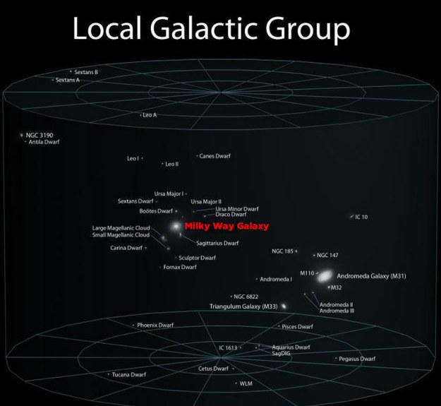 сравнение размеров земли и вселенной
