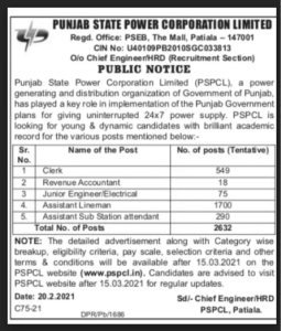 PSPCL Assistant Lineman Clerk JE Recruitment