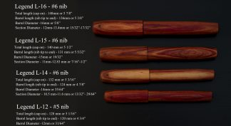 Pen Specifications