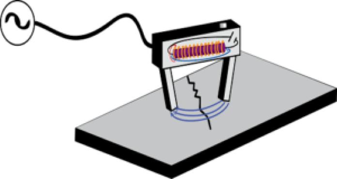 Electromagnetic ndt test
