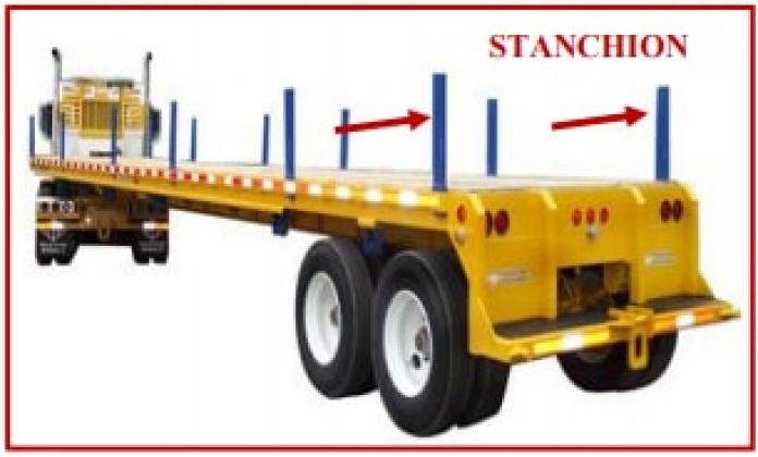 Stanchions for material protection