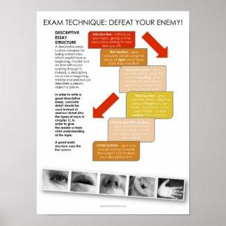 BBF Descriptive Essay structure classroom poster