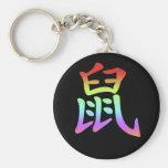 Chinese Zodiac - Rat Keychain