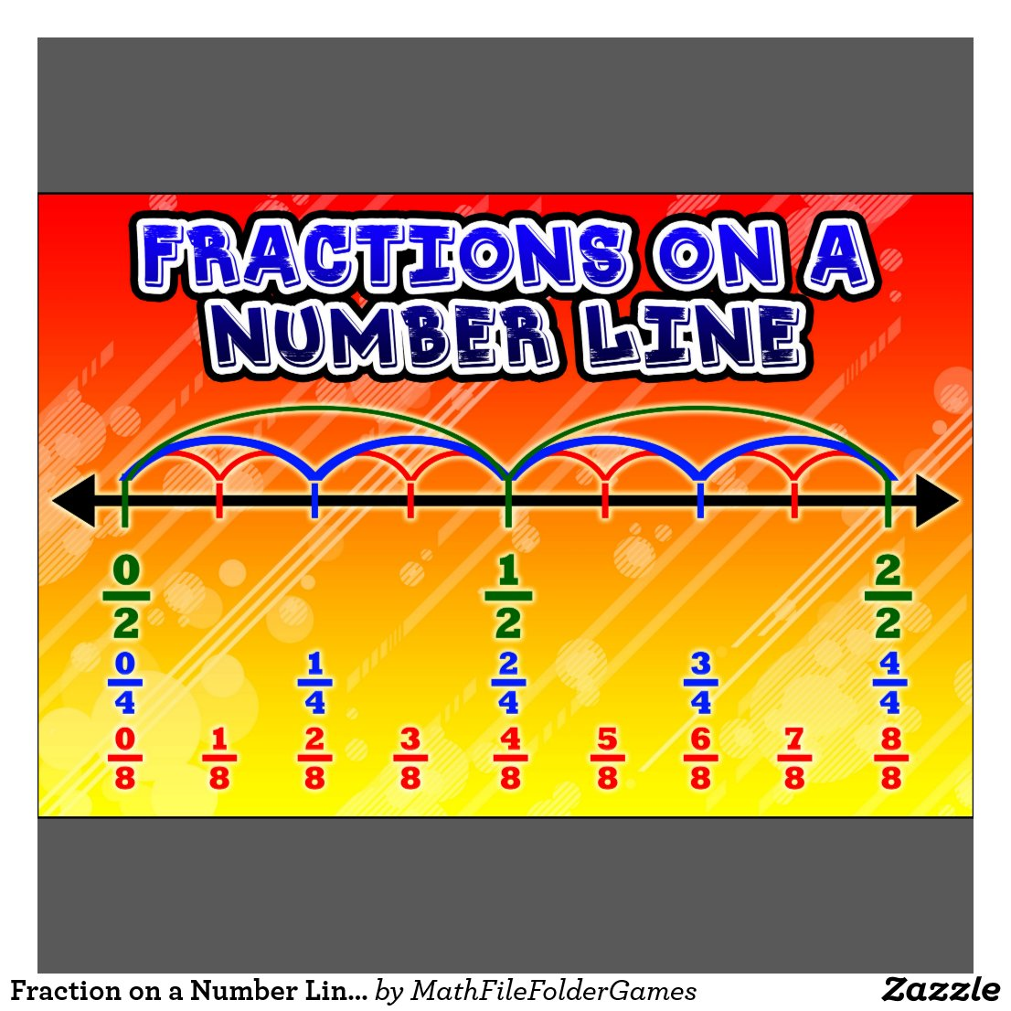 Fractions On A Number Line Worksheet Tes