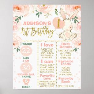 1st birthday posters prints zazzle