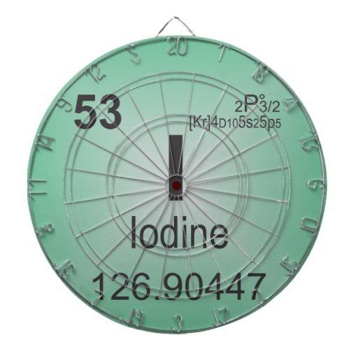 iodine_individual_element_of_the_periodic_table_dartboard ...