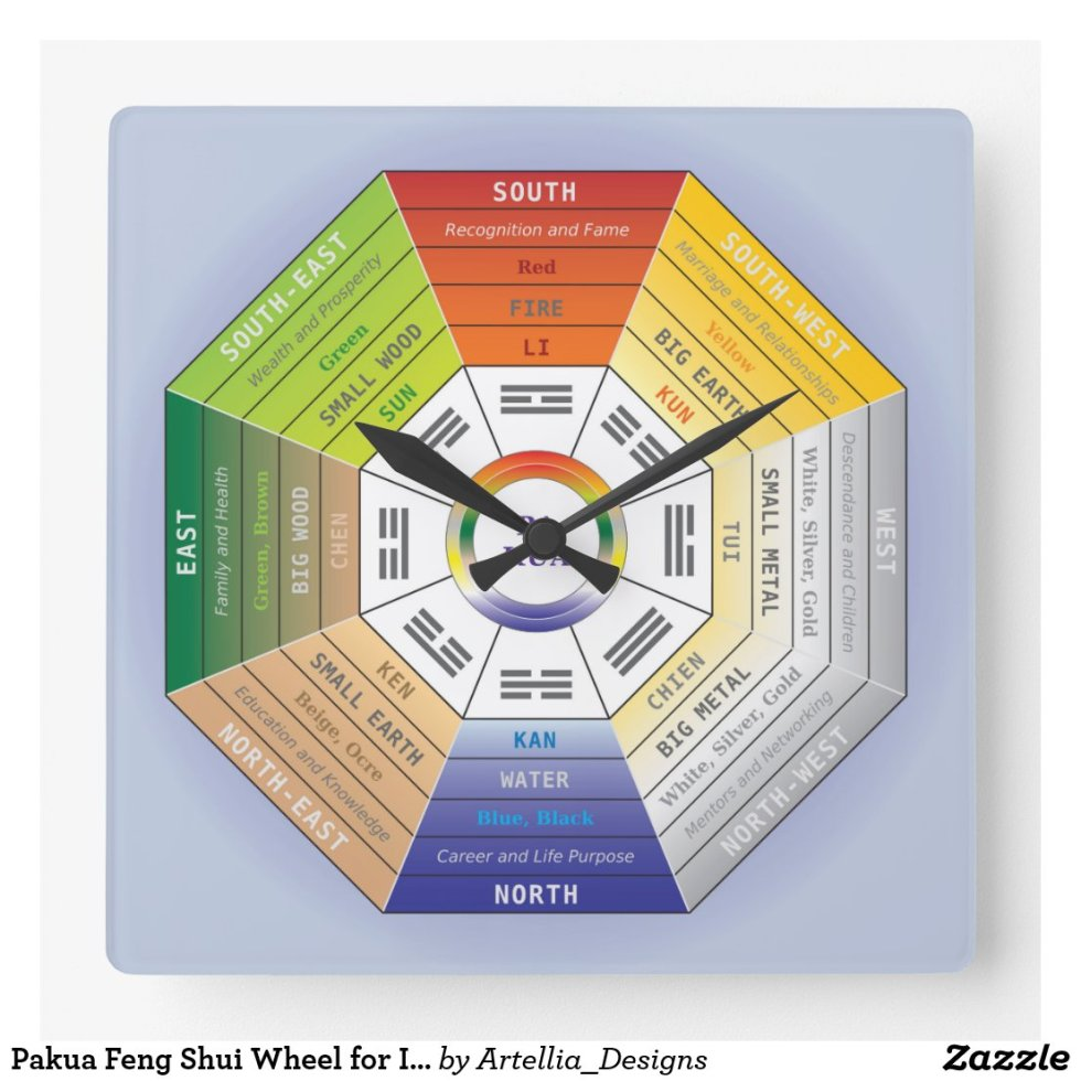 Pakua Feng Shui Wheel for Interior Design Square Wall Clock