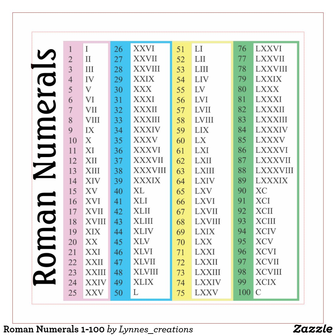 1 200 Roman Numerals Worksheet