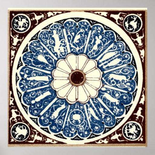 Zodiac Mandala