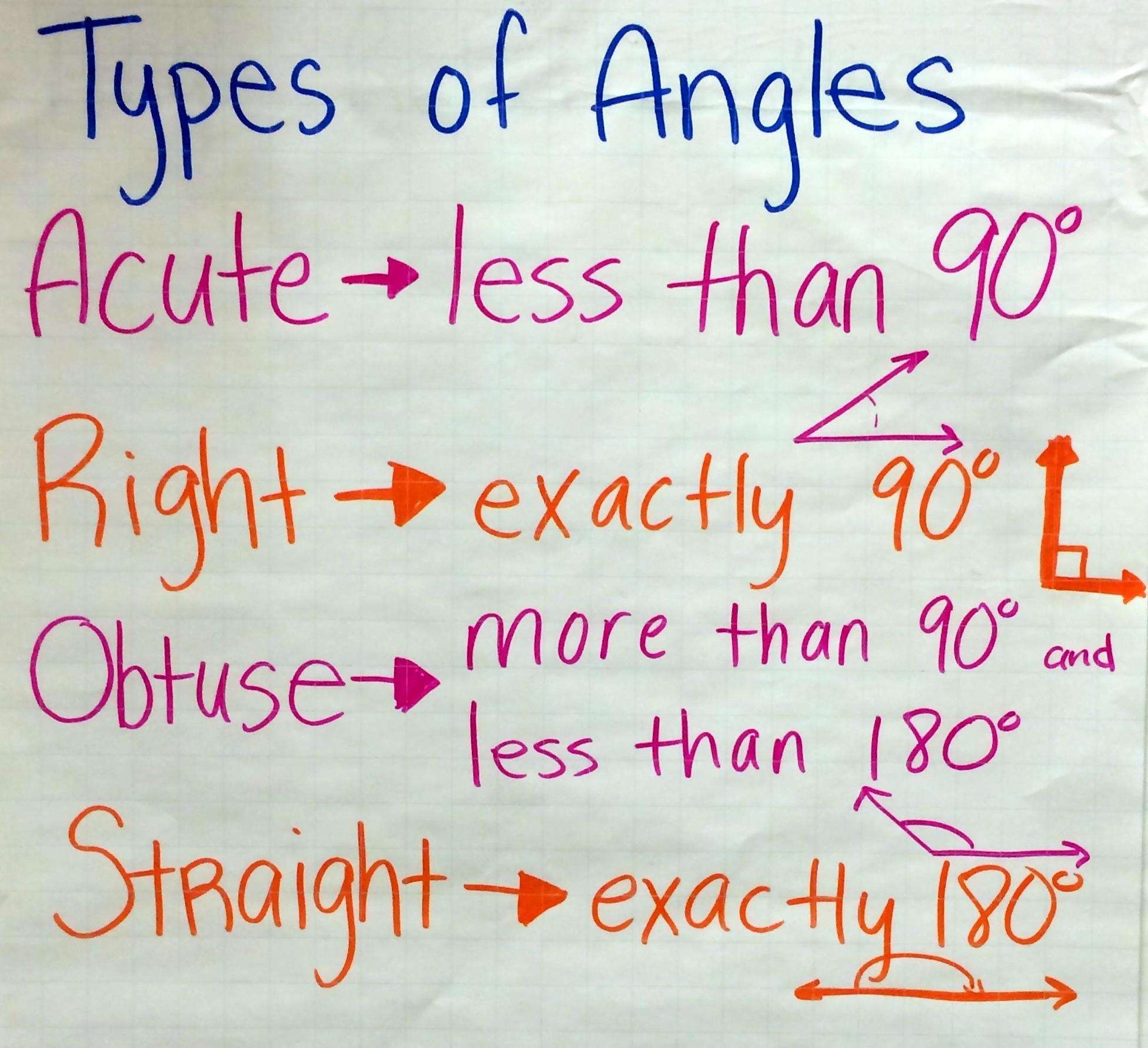 Making Math Visible