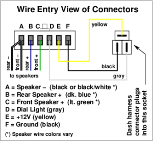 1969 Chevelle Front Wiring Diagram | WIRING DIAGRAM