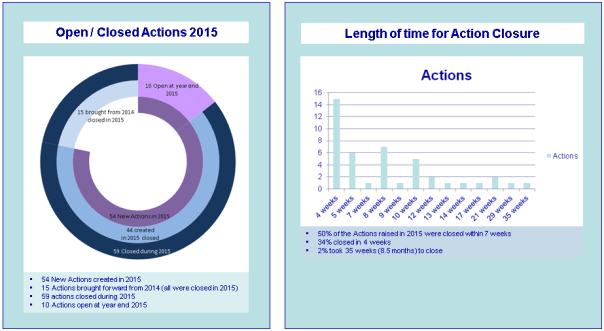 2open-closed-actions.png