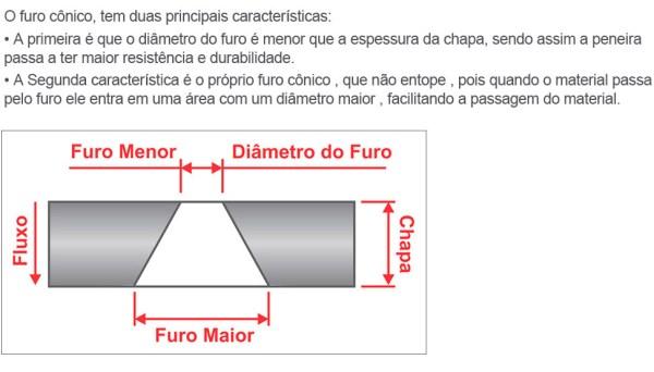 furos_conicos