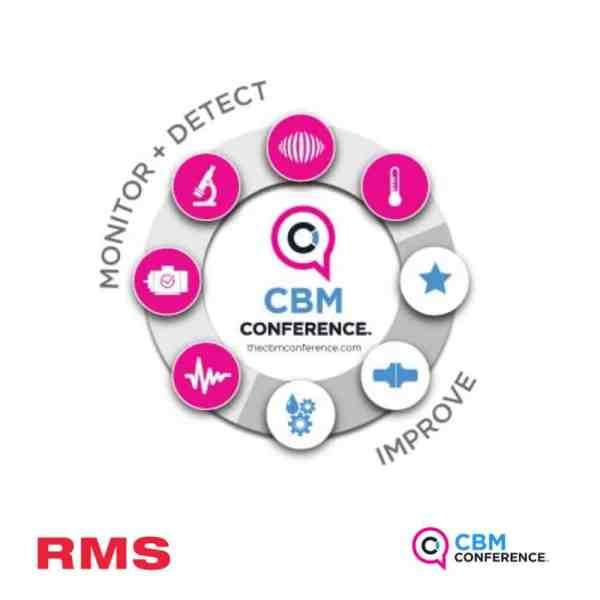 rms mobius institute cbm conference