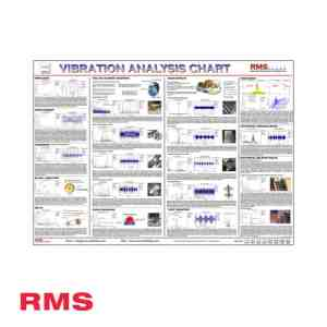 rms products training vibration analysis reference chart