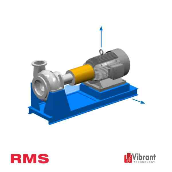 rms vibrant technology product visual ods illustration ods analysis software