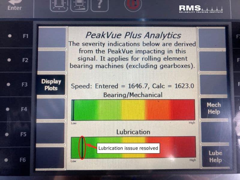 After lubrication onsite PeakVue Plus RMS