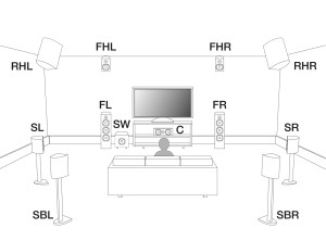 COMPATIBILITY OF AURO3D AND DOLBY ATMOS SPEAKER