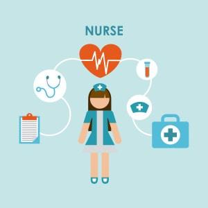 Nursing Career Satisfaction