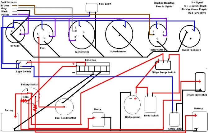 diagram blue sea boat wiring diagrams showing full version