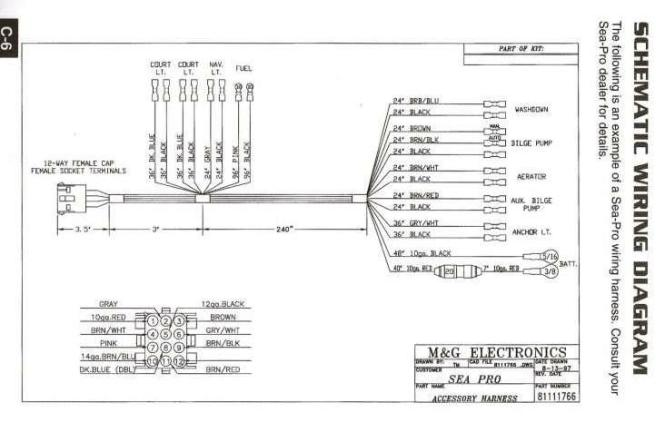 diagrams 774956 evinrude trim gauge wiring diagram Yamaha Trim Gauge Wiring Diagram Mercury Trim Gauge Wiring Diagram