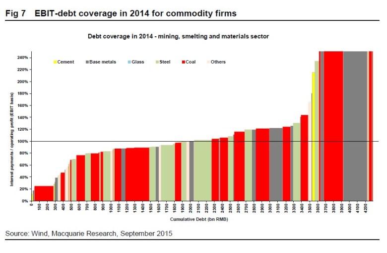 china commodity 2014