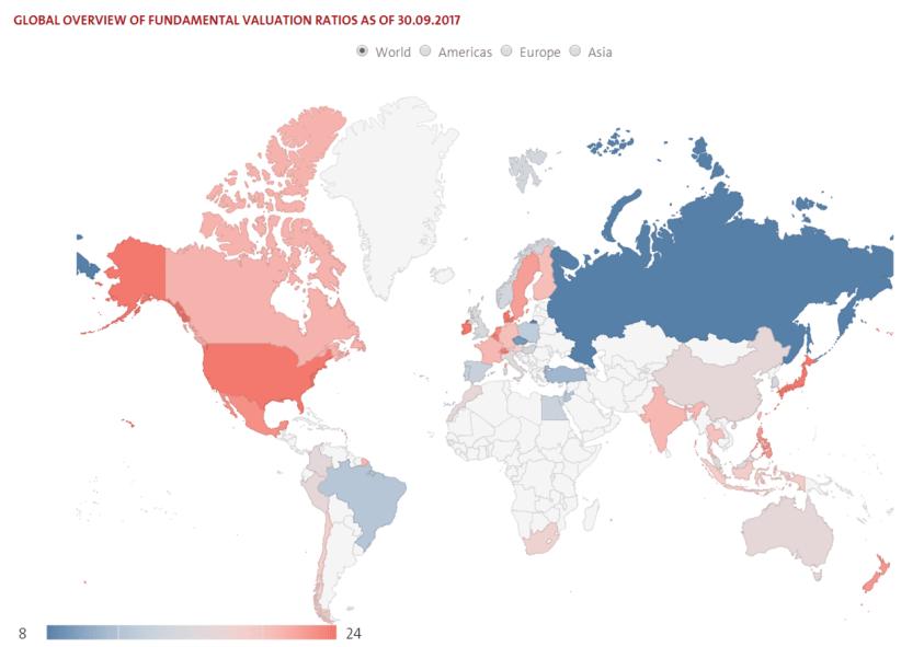 Оценка рынков акций различных стран по P/E
