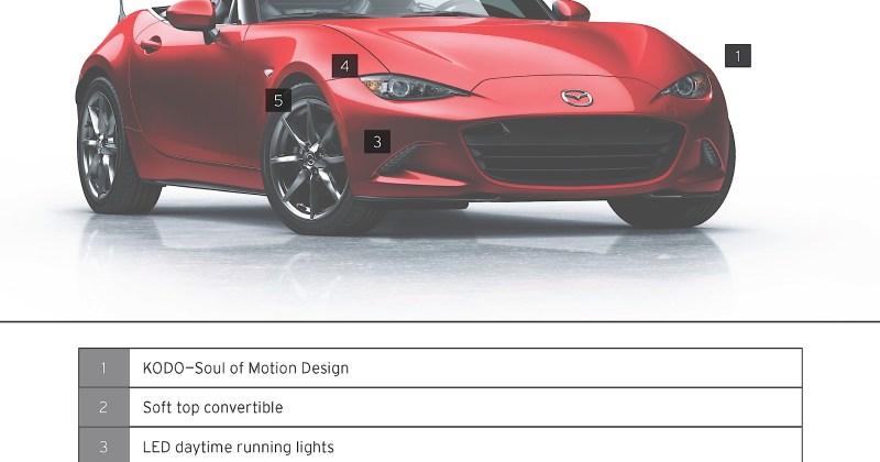 2016 Mazda Miata MX-5 Specs