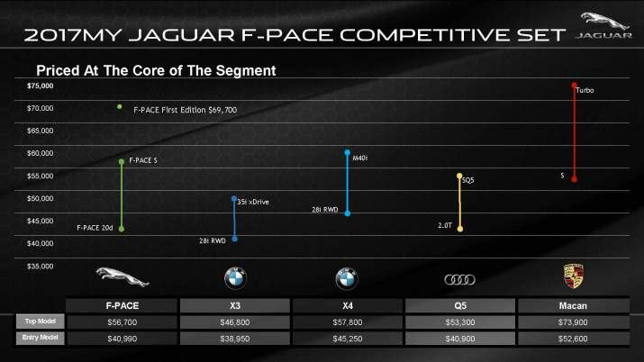 Jaguar_F-PACE_11