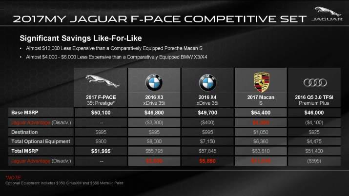 Jaguar_F-PACE_12