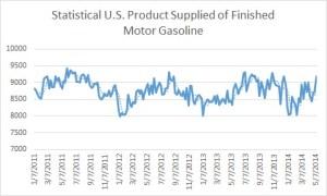forecasting_energy_demand