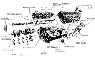 remanufactured engine schematic