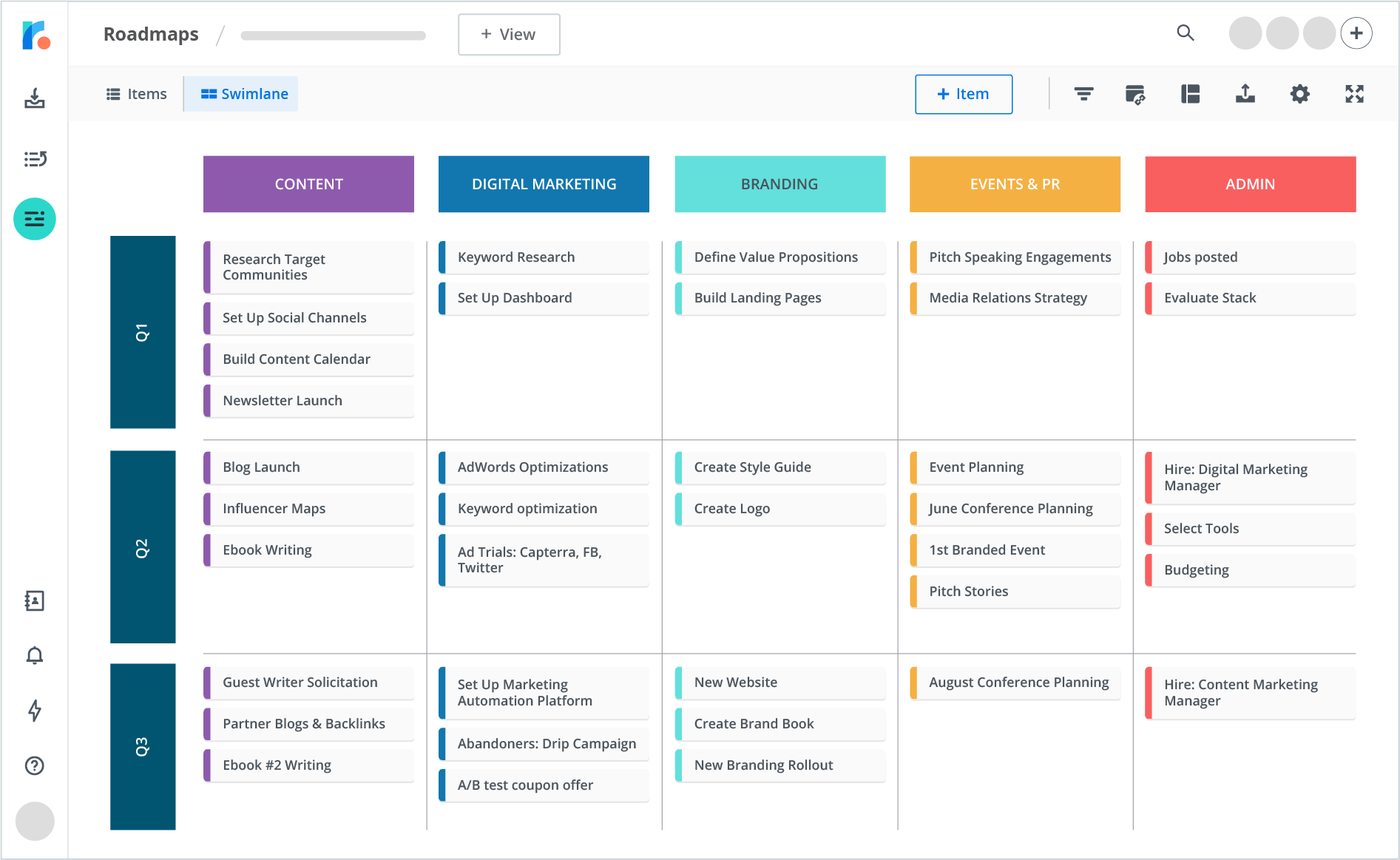 This template is according to the requirements of the organization and the newcomers. Marketing Roadmap Template And Examples Roadmunk
