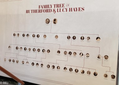 Hayes Family Tree