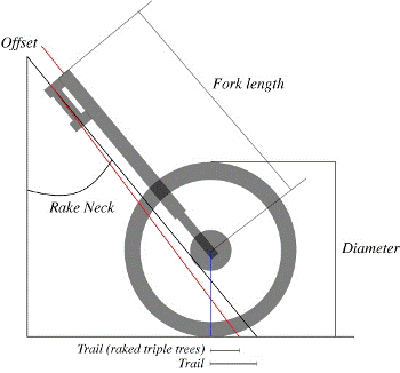 raketrail