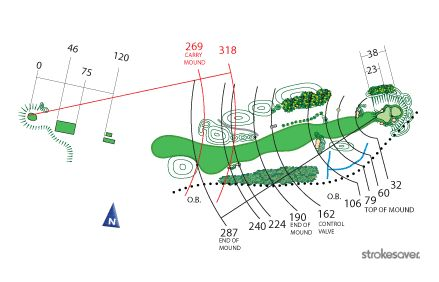 royal-birkdale-golf-club-england-hole-17-strokesaver