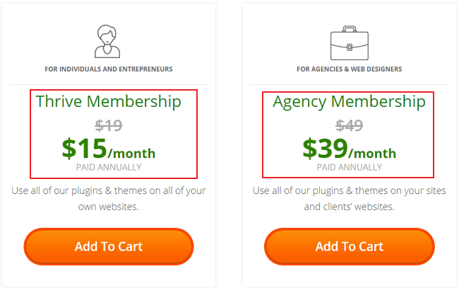 Thrive Themes Customer Discount