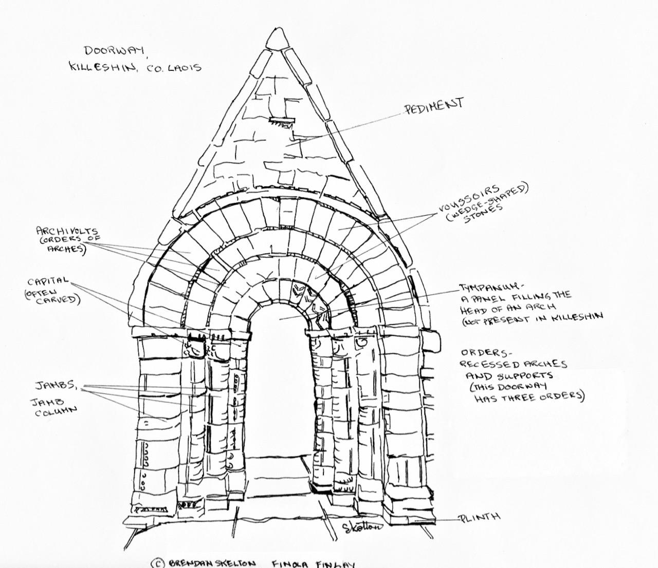 Irish Romanesque 2 Doorways