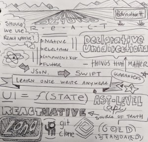 Sketch Notes on Beyond React