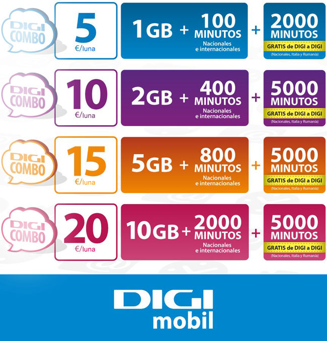 cartela digimobil