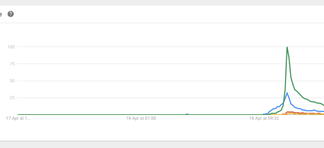 Google Trends: 2017 election