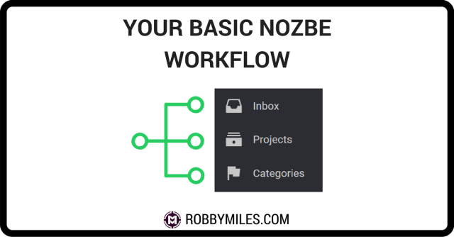 your-basic-nozbe-workflow