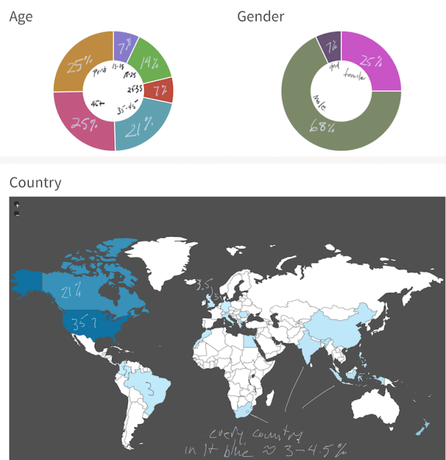 demographics-0401