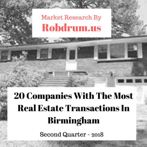 Real Estate Transactions In Birmingham By Rob Drum