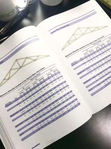 Visual Handbook 002