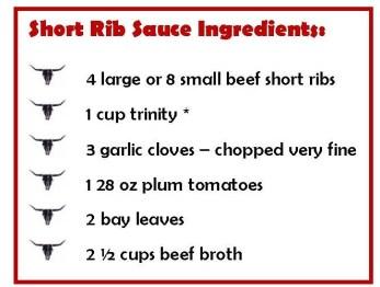 short-rib-sauce