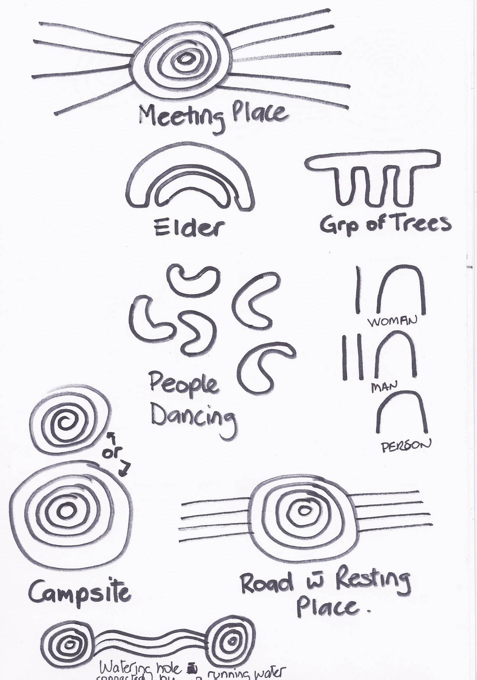 Images About Aboriginal Art