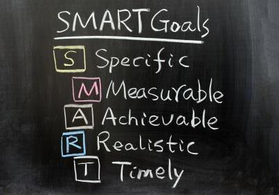 Set-Goals
