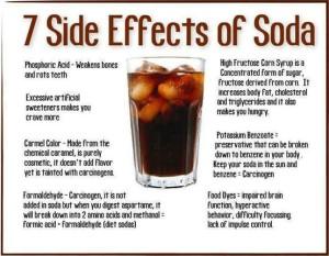 Soda Bad