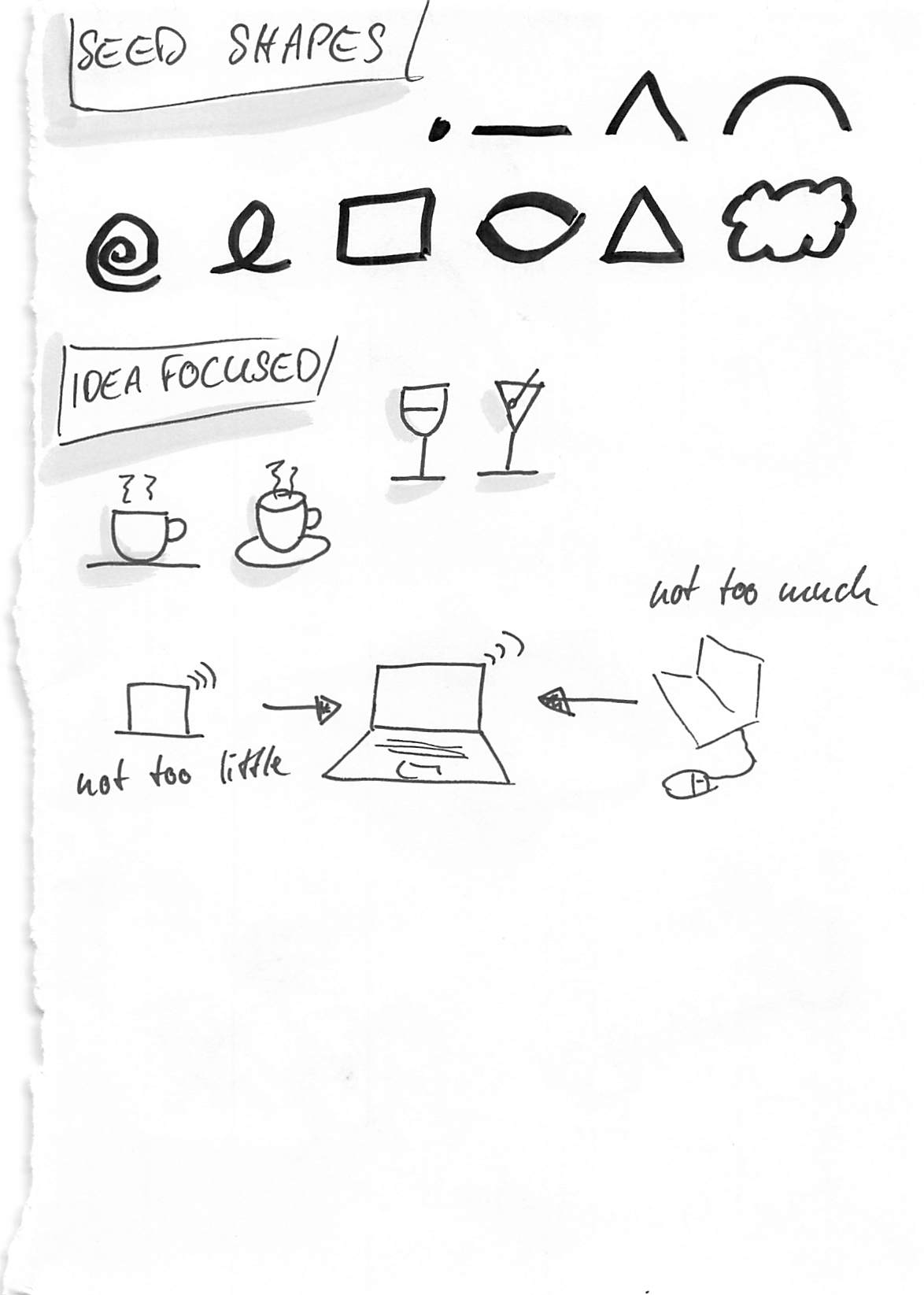 Visual Thinking Skills: Visualization Workshop - Shapes